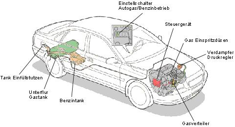 Lpg technik besides 2001 Dodge Intrepid Interior Parts likewise Car 20body 20parts 20identification further Technical Info further Post basic Motorcycle Parts Diagram 516464. on exterior car part names